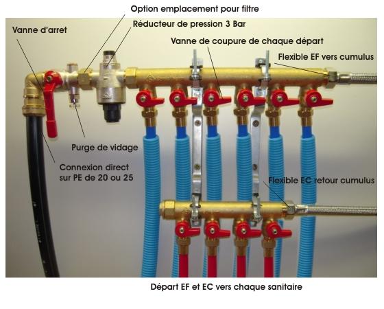 Kit sanitaire pour maison individuelle - Diametre alimentation eau maison ...